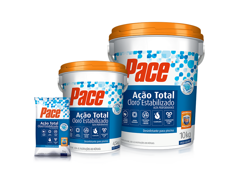 acao_total1
